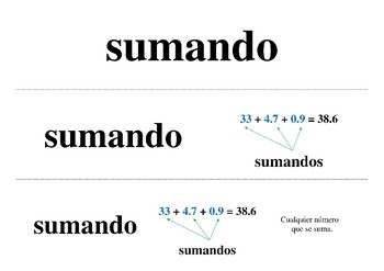 Spanish Math Word Wall 6th Grade