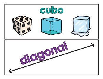 Spanish Math Word Wall Geometry 2nd / Pared de palabras (matemáticas) CC.G