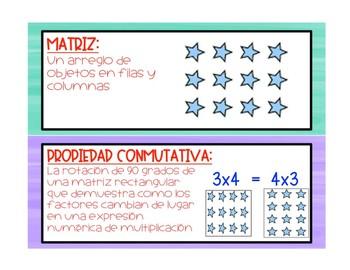 Spanish Math Word Wall-Module 1-EngageNY