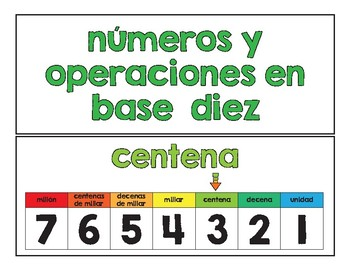 Spanish Math Word Wall Base Ten 4th / Pared de palabras (matemáticas) CC.NBT