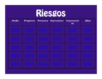 Avancemos 3 Unit 2 Lesson 2 Jeopardy-Style Review Game