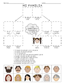 Spanish - Mi Familia Family - Cut & Paste Reading Comprehension Activity