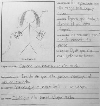 Spanish - Mi novio ideal - Present Subjunctive Prompt