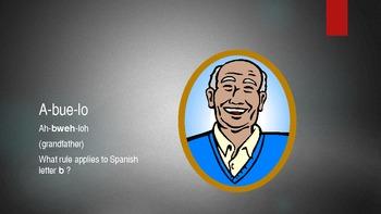 Spanish Mini-lessoons pptx - Lesson #2 Pronunciation