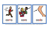 """Spanish Minimal Pairs Poster """"rr"""" """"r"""" and """"d"""""""