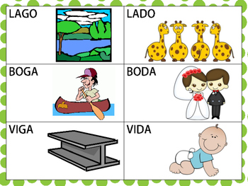 Spanish Minimal Pairs with /g/ & /d/ (Initial & Medial Position of CVCV Words)