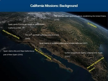 Spanish Missions in California BUNDLE (10 PPTs and other resources)
