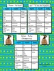 Spanish Mixed Verbs Conjugation Practice Printable Packet