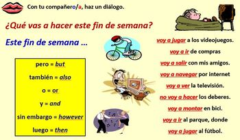 Spanish Module 5 Lesson 4 Saying what you're going to do at the weekend
