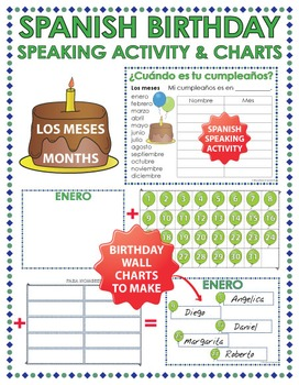 Spanish Months - Birthday Speaking Activity and Wall Charts