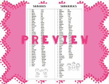 Spanish Names List