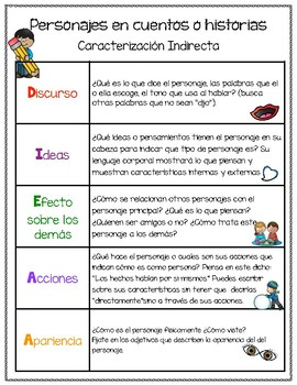 Spanish Narrative Writing Mini Lessons, Graphic Organizers, Planning +