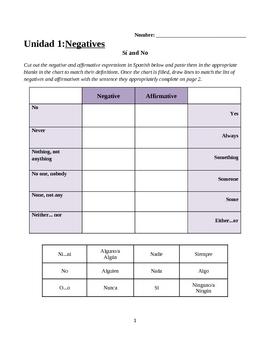 Spanish Negatives Worksheets