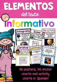 Spanish Non-Fiction Text Features Posters (Elementos del texto informativo)