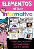 Spanish Non-Fiction Text Features Posters (Elementos del texto informativo)