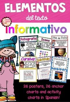 Spanish Non-Fiction Text Features Posters (Elementos del t