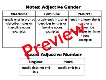 Spanish noun adjective agreement 2 ppts 5 activities tpt spanish noun adjective agreement 2 ppts 5 activities platinumwayz