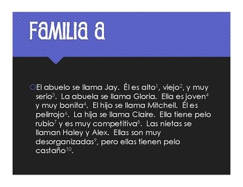Spanish Noun Adjective Agreement Guess the TV Family