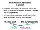 Spanish Noun/Adjective Agreement (La Ropa)