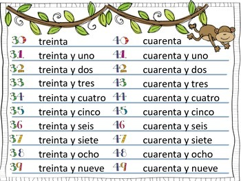 Spanish Number Charts 0-100