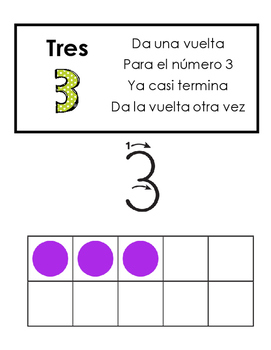 Spanish Number Poems 0-10