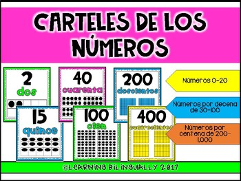 Spanish Number Posters (Smaller Version)