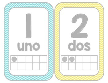 Spanish Number Posters - Teal and yellow chevron