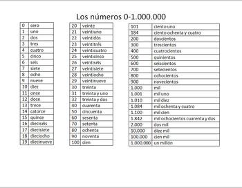 Spanish Numbers 0-1 million Los números 0-1.000.000