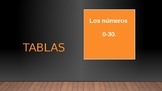 Spanish Numbers 0-30 Powerpoint Activity