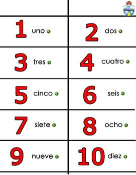 Spanish Numbers 1-10 Flashcards