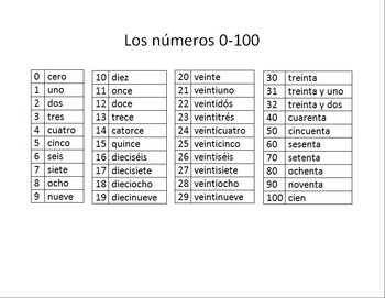 Spanish Numbers Worksheet And Perfect Spanish Numbers Worksheet 1 ...