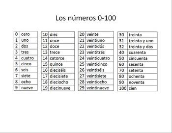 spanish numbers 0 100 los n meros 0 100 by mandir teachers pay teachers. Black Bedroom Furniture Sets. Home Design Ideas