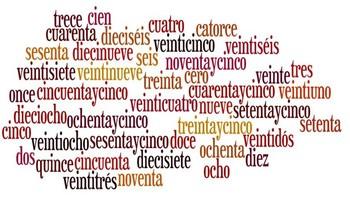 Spanish Numbers 1-100 Wordle