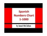Spanish Numbers Chart (1-1000)