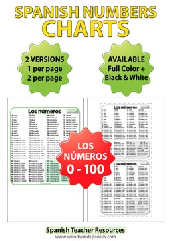 Spanish Numbers Chart