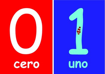 Spanish Numbers   Flashcards (0 to 10) for Younger Children .