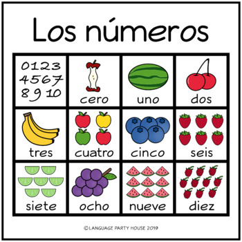 Spanish Numbers Fruit Poster and Printables
