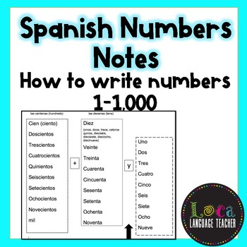 Spanish Numbers Notes