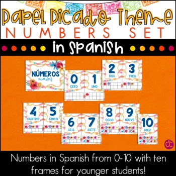 Spanish Numbers - Papel Picado Theme