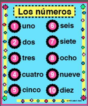 Spanish Numbers Poster