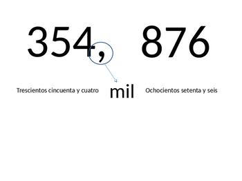 Spanish Numbers PowerPoint (1 - 1,000,000)