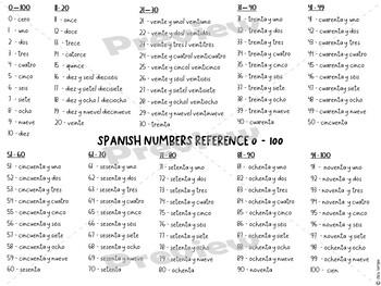 Spanish Numbers Reference Guide (Los Numeros)