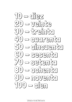 Spanish Numbers - reference sheet