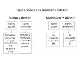 Spanish  Operation With Integers