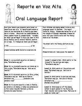 Spanish Oral Language Report