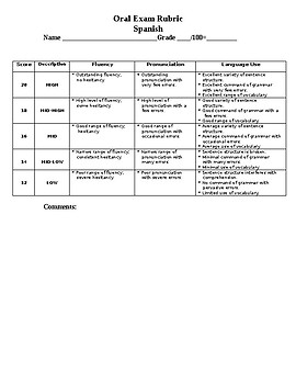 Spanish Oral or Speaking Rubric