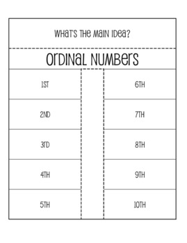 Spanish Ordinal Numbers Interactive Notebook