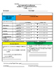 Spanish Parent/Teacher Editable Quick Conference Form In Color