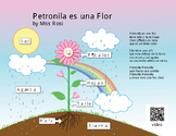Spanish Parts of a Plant Coloring Page and Song