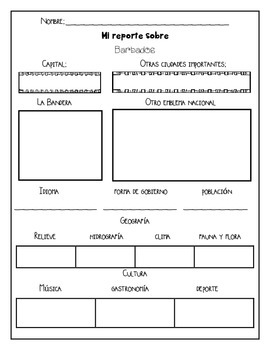 In Spanish | Países del mundo | América Central {Proyecto de Investigación}